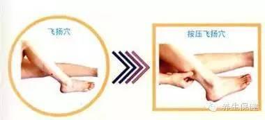 腿间流出白浊的液体-10、治感冒、膝盖发凉、血压高、眼睛酸湿、老花眼、腰腿痛、足跟痛